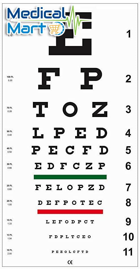 Eye Chart, 28cm x 56cm
