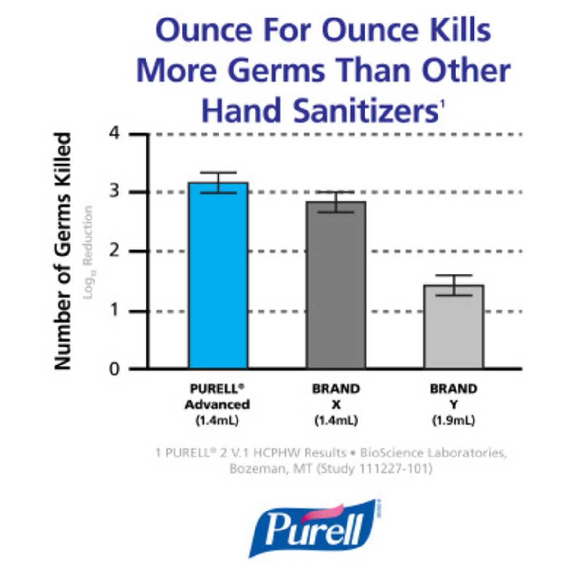 Purell Automatic Sanitizer Dispenser